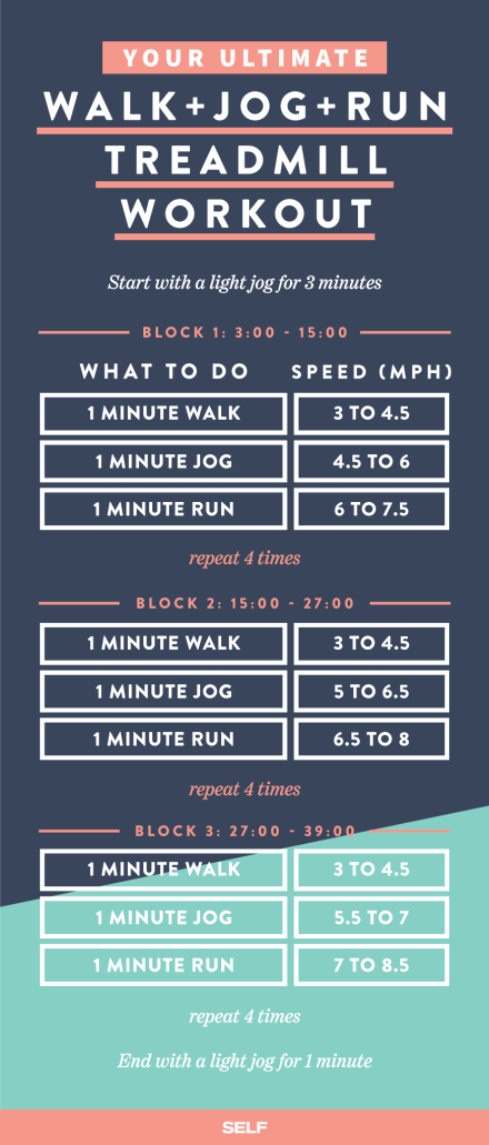 treadmill-workout-walk-jog-run-05.png