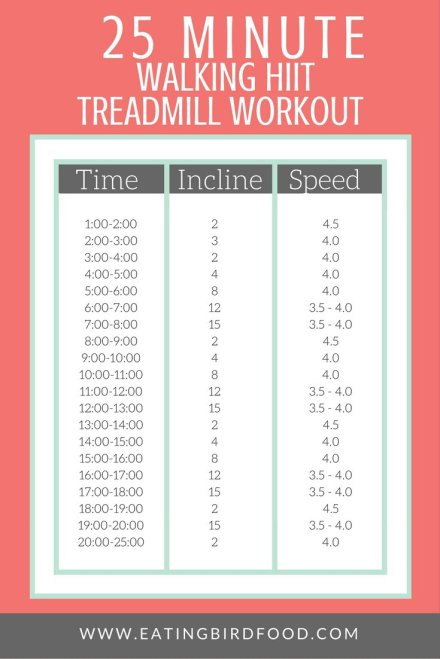Walking HIIT Treadmill workout.jpg
